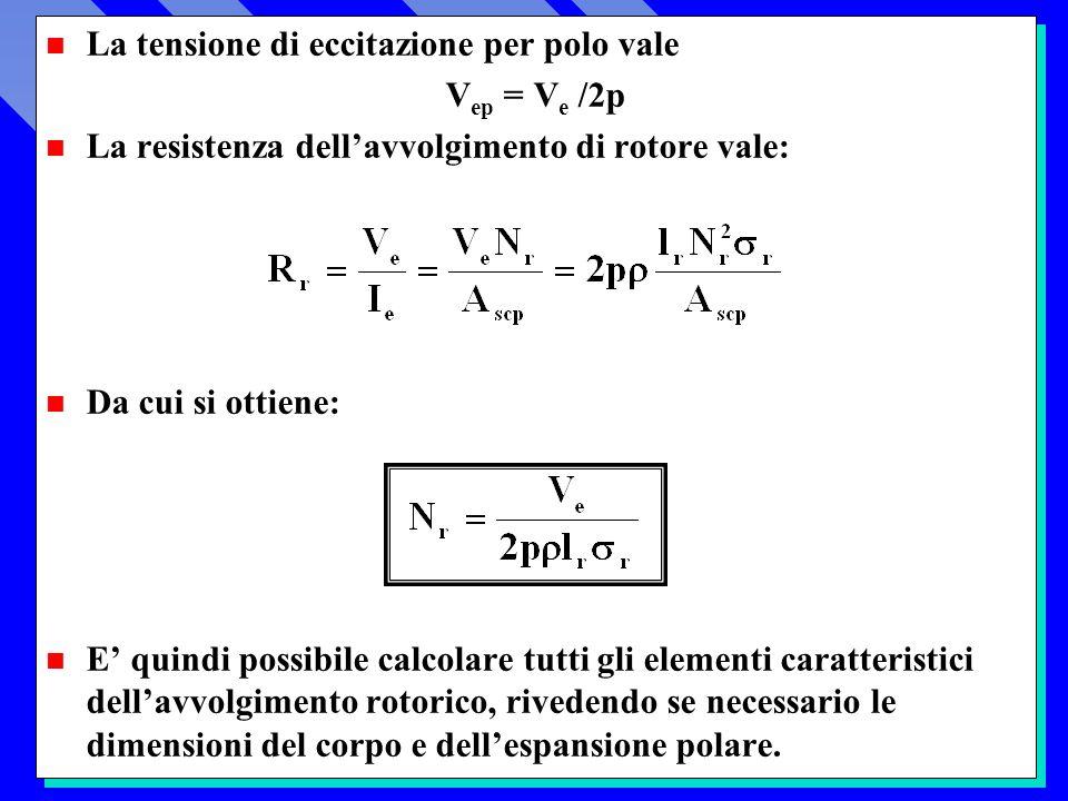 n La tensione di eccitazione per polo vale V ep = V e /2p n La resistenza dellavvolgimento di rotore vale: n Da cui si ottiene: n E quindi possibile calcolare tutti gli elementi caratteristici dellavvolgimento rotorico, rivedendo se necessario le dimensioni del corpo e dellespansione polare.