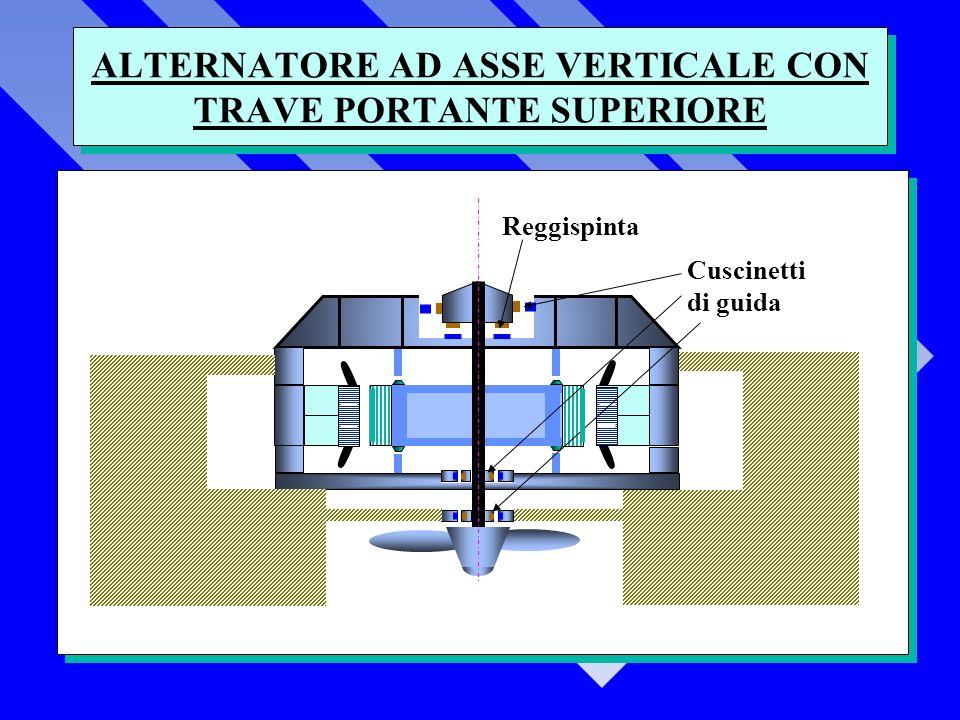 n In via puramente orientativa, per un avvolgimento a semplice strato a passo intero si può porre: Dove è il semipasso polare espresso in metri.