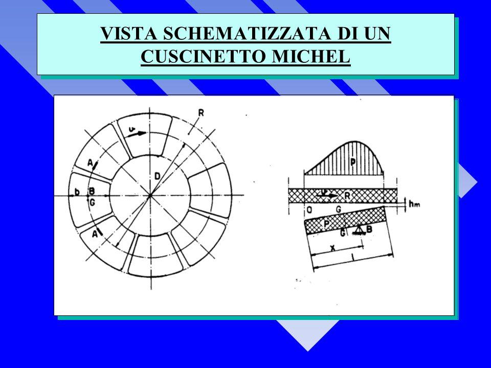 n Ciò viene ottenuto con il montaggio elastico del pacco di lamierini che viene sostenuto con barre cilindriche.