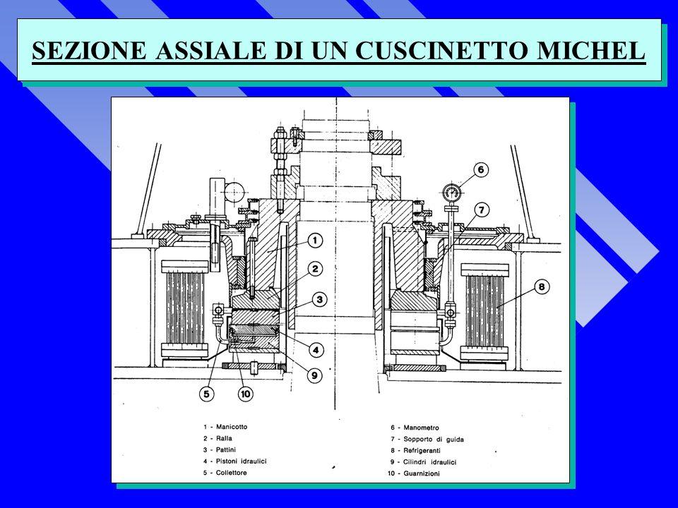 CUSCINETTO MICHEL MONTATO