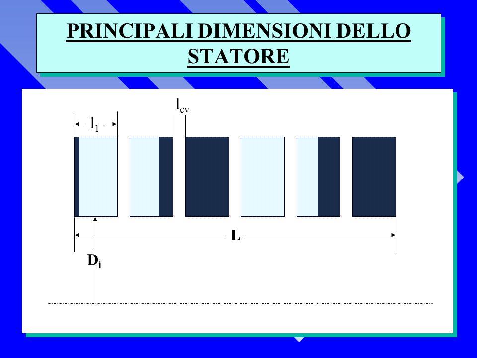 PRINCIPALI DIMENSIONI DELLO STATORE DiDi L l1l1 l cv