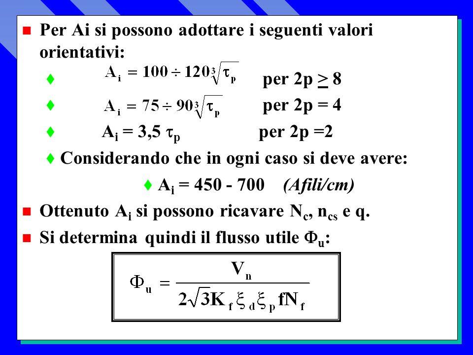 n Per Ai si possono adottare i seguenti valori orientativi: t per 2p > 8 t per 2p = 4 A i = 3,5 p per 2p =2 t Considerando che in ogni caso si deve avere: t A i = 450 - 700 (Afili/cm) n Ottenuto A i si possono ricavare N c, n cs e q.