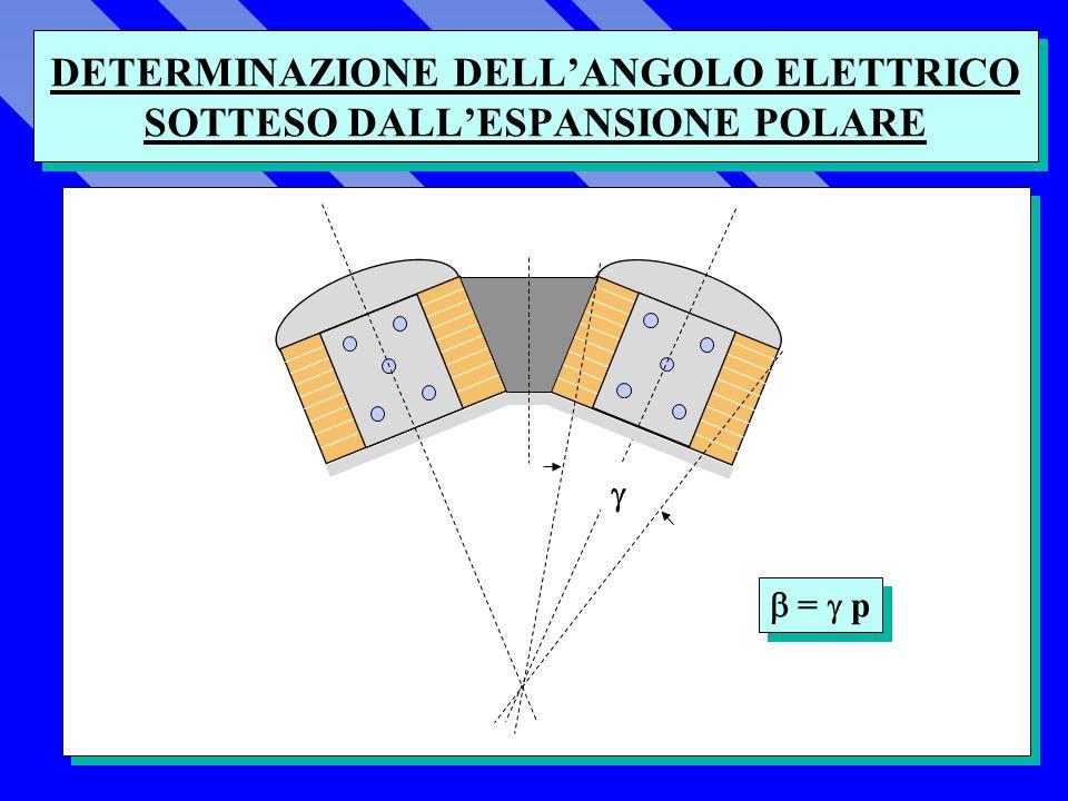 DETERMINAZIONE DELLANGOLO ELETTRICO SOTTESO DALLESPANSIONE POLARE = p