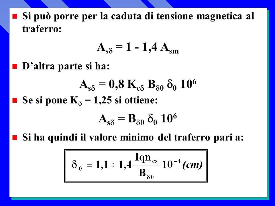 n Si può porre per la caduta di tensione magnetica al traferro: A s = 1 - 1,4 A sm n Daltra parte si ha: A s = 0,8 K c B 0 0 10 6 Se si pone K = 1,25 si ottiene: A s = B 0 0 10 6 n Si ha quindi il valore minimo del traferro pari a: n Si può porre per la caduta di tensione magnetica al traferro: A s = 1 - 1,4 A sm n Daltra parte si ha: A s = 0,8 K c B 0 0 10 6 Se si pone K = 1,25 si ottiene: A s = B 0 0 10 6 n Si ha quindi il valore minimo del traferro pari a: