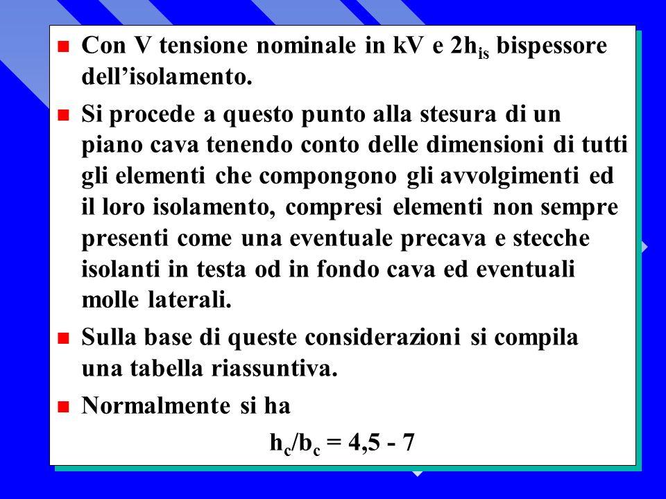 n Con V tensione nominale in kV e 2h is bispessore dellisolamento.