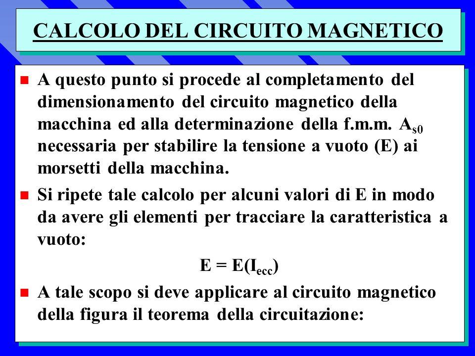 CALCOLO DEL CIRCUITO MAGNETICO n A questo punto si procede al completamento del dimensionamento del circuito magnetico della macchina ed alla determinazione della f.m.m.