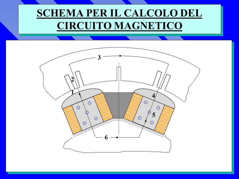 SCHEMA PER IL CALCOLO DEL CIRCUITO MAGNETICO 1 2 3 4 5 6