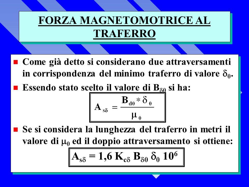 FORZA MAGNETOMOTRICE AL TRAFERRO Come già detto si considerano due attraversamenti in corrispondenza del minimo traferro di valore 0.