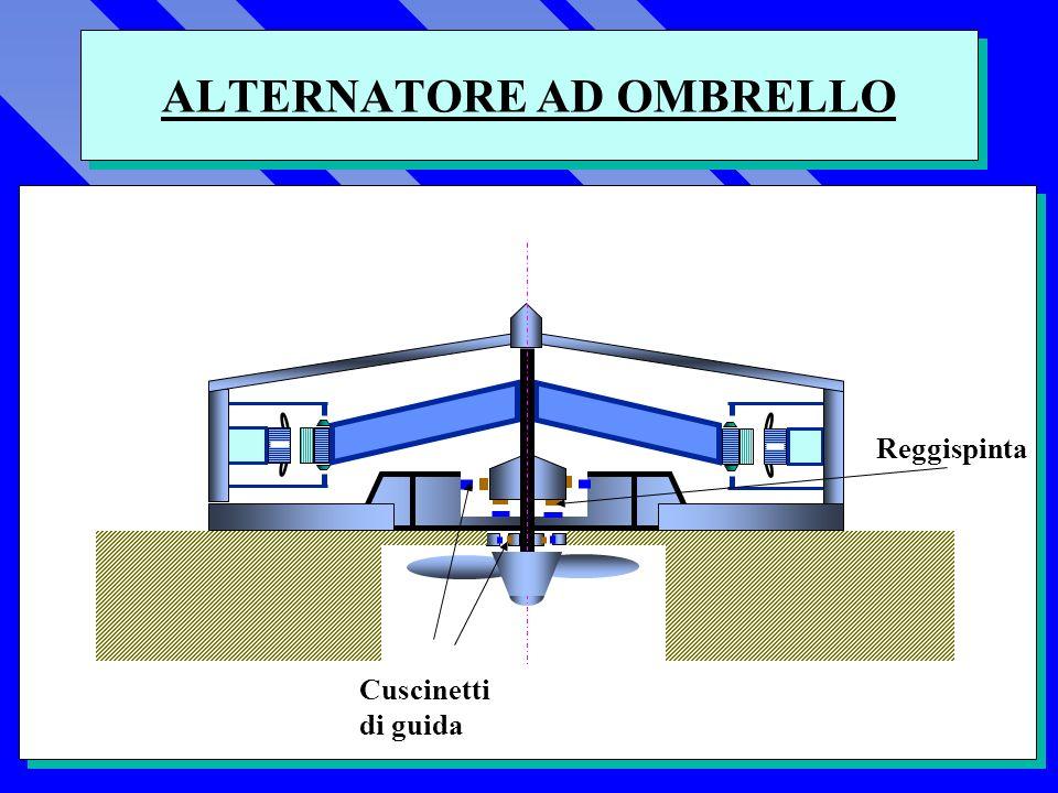 Verifichiamo il valore di B 0 : n Si può assumere: B 0 = 0.8 - 0,95 T Dove l i è la lunghezza ideale al traferro che tiene conto della disuniformità creata dai canali di ventilazione.