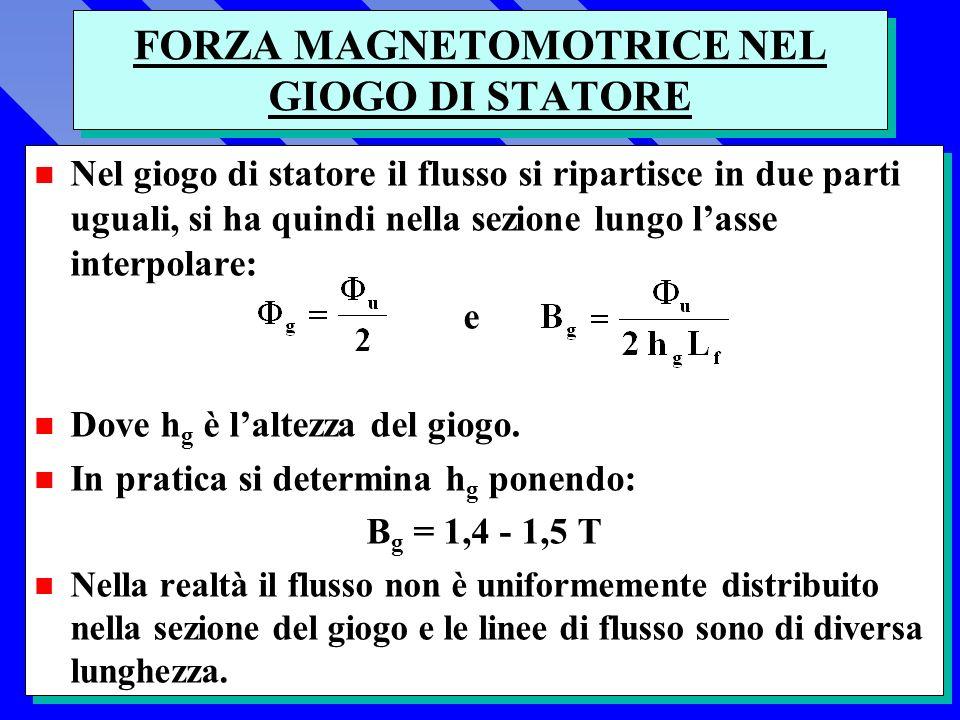 n Nel giogo di statore il flusso si ripartisce in due parti uguali, si ha quindi nella sezione lungo lasse interpolare: e n Dove h g è laltezza del giogo.