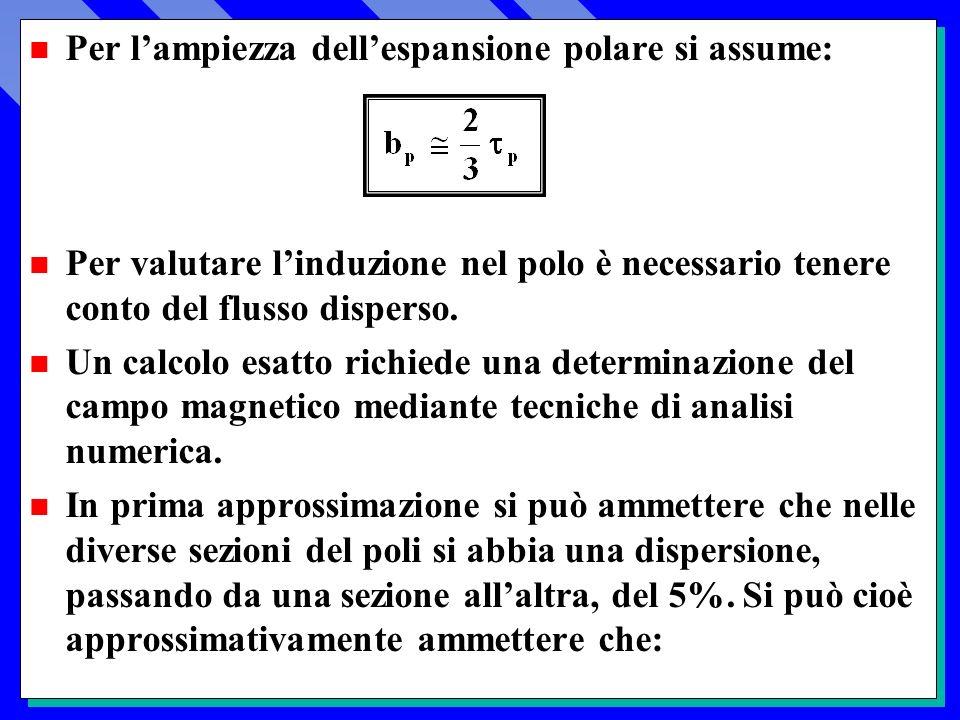 n Per lampiezza dellespansione polare si assume: n Per valutare linduzione nel polo è necessario tenere conto del flusso disperso.