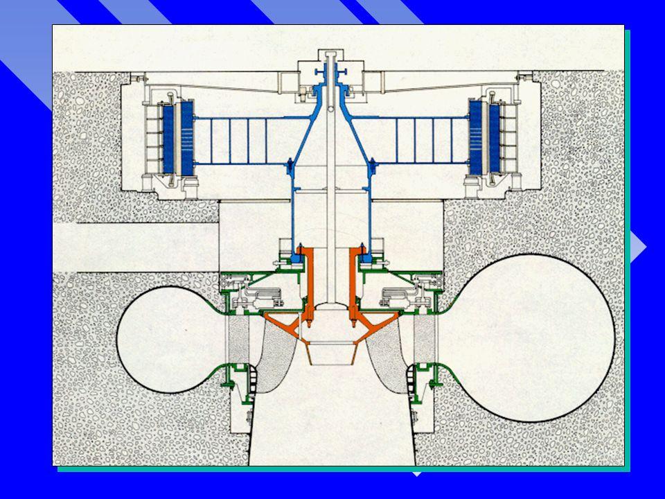 n Per equilibrare la componente tangenziale della forza centrifuga, che agisce sulle spire degli avvolgimenti rotorici vengono impiegati i cunei interpolari.