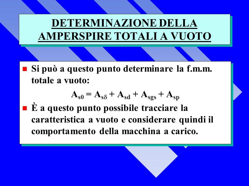 DETERMINAZIONE DELLA AMPERSPIRE TOTALI A VUOTO n Si può a questo punto determinare la f.m.m.