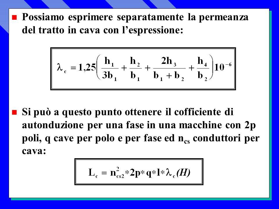 n Possiamo esprimere separatamente la permeanza del tratto in cava con lespressione: n Si può a questo punto ottenere il cofficiente di autonduzione per una fase in una macchine con 2p poli, q cave per polo e per fase ed n cs conduttori per cava: n Possiamo esprimere separatamente la permeanza del tratto in cava con lespressione: n Si può a questo punto ottenere il cofficiente di autonduzione per una fase in una macchine con 2p poli, q cave per polo e per fase ed n cs conduttori per cava: