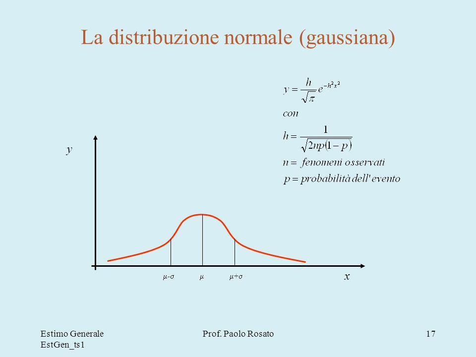 Estimo Generale EstGen_ts1 Prof. Paolo Rosato17 La distribuzione normale (gaussiana) x y -+
