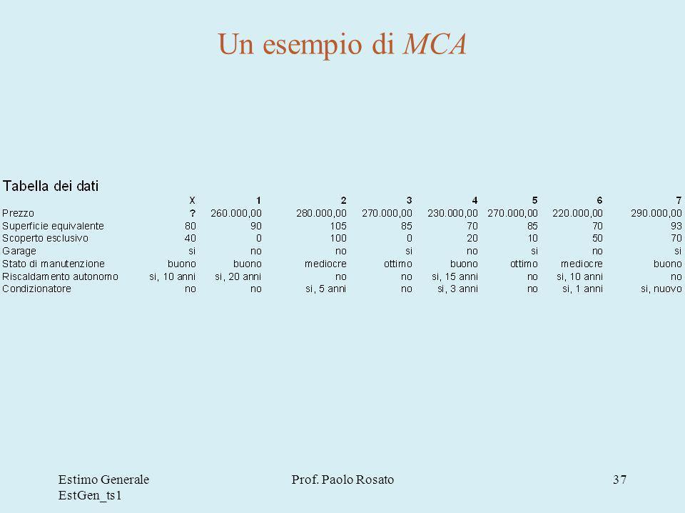 Estimo Generale EstGen_ts1 Prof. Paolo Rosato37 Un esempio di MCA