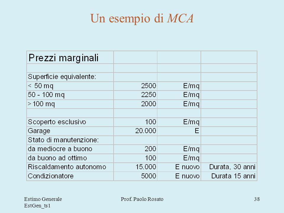Estimo Generale EstGen_ts1 Prof. Paolo Rosato38 Un esempio di MCA