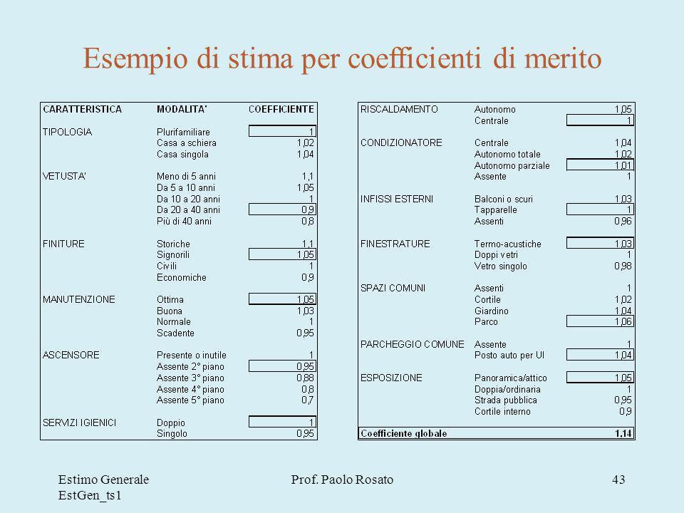 Estimo Generale EstGen_ts1 Prof. Paolo Rosato43 Esempio di stima per coefficienti di merito