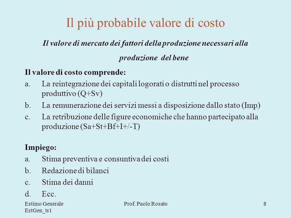 Estimo Generale EstGen_ts1 Prof. Paolo Rosato39 Un esempio di MCA