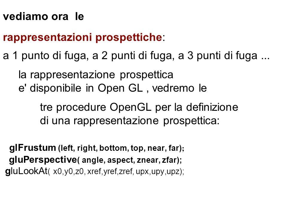 vediamo ora le rappresentazioni prospettiche: a 1 punto di fuga, a 2 punti di fuga, a 3 punti di fuga... la rappresentazione prospettica e' disponibil