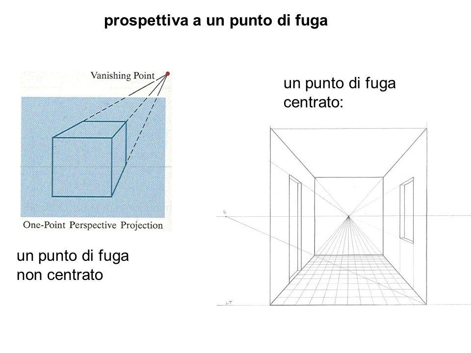 prospettiva a un punto di fuga un punto di fuga centrato: un punto di fuga non centrato
