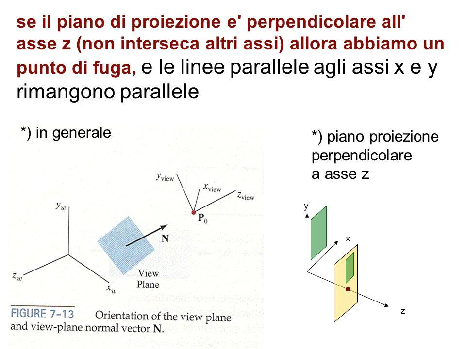se il piano di proiezione e' perpendicolare all' asse z (non interseca altri assi) allora abbiamo un punto di fuga, e le linee parallele agli assi x e