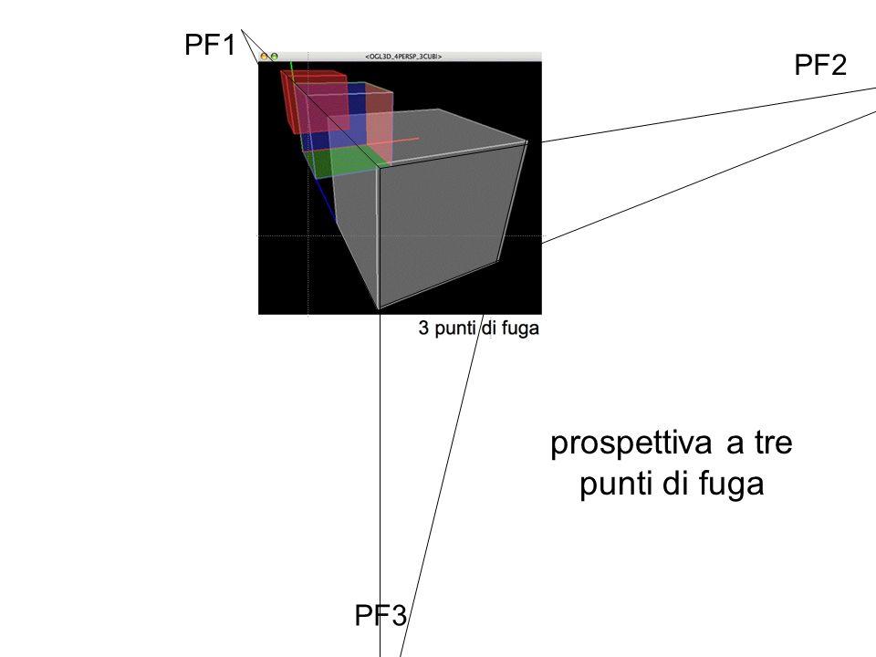 prospettiva a tre punti di fuga PF1 PF2 PF3