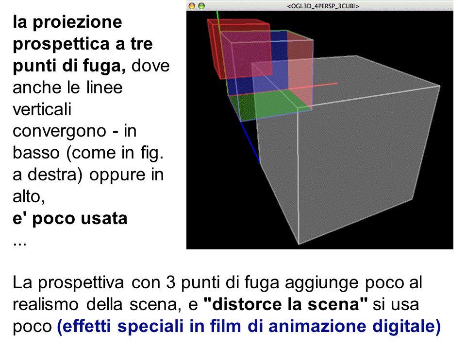 la proiezione prospettica a tre punti di fuga, dove anche le linee verticali convergono - in basso (come in fig. a destra) oppure in alto, e' poco usa