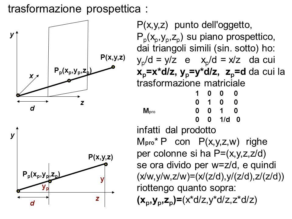 trasformazione prospettica : P(x,y,z) P p (x p,y p,z p ) x z y d P(x,y,z) z y d ypyp P(x,y,z) punto dell'oggetto, P p (x p,y p,z p ) su piano prospett