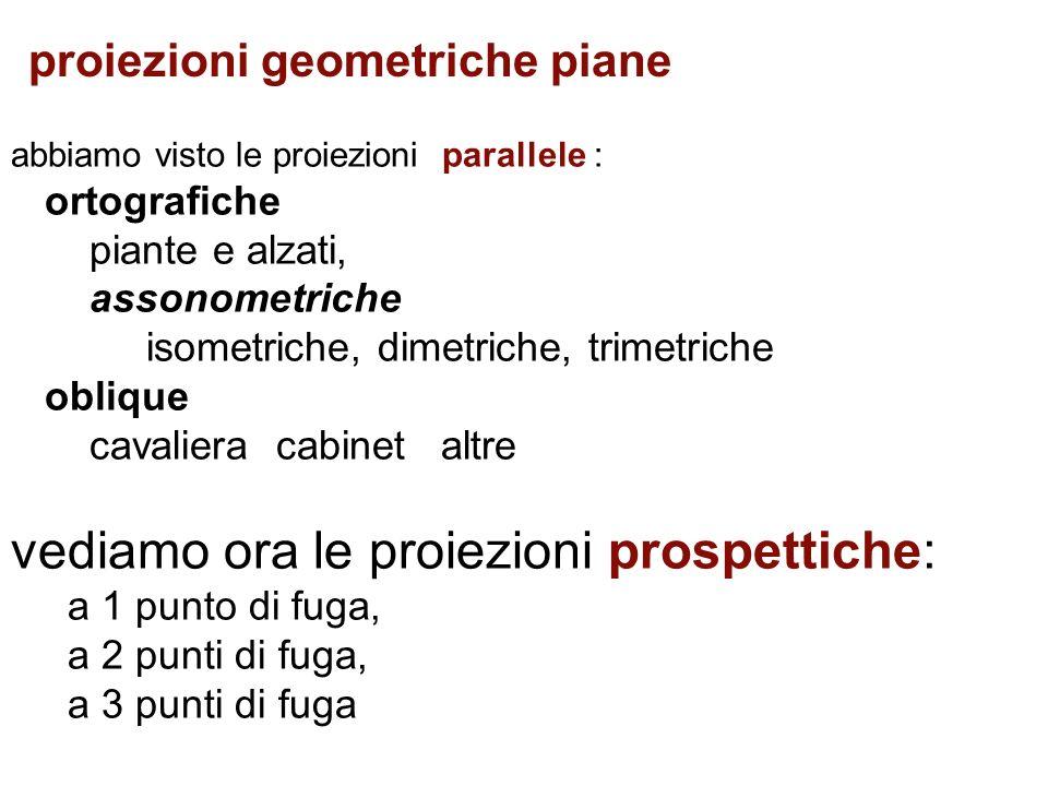proiezioni geometriche piane abbiamo visto le proiezioni parallele : ortografiche piante e alzati, assonometriche isometriche, dimetriche, trimetriche