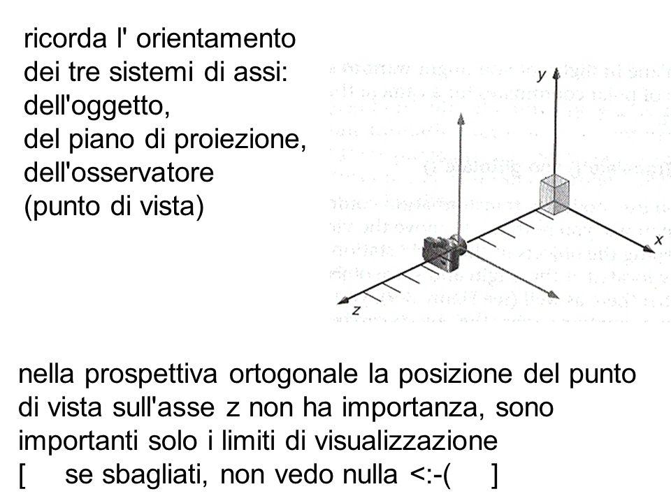 ricorda l' orientamento dei tre sistemi di assi: dell'oggetto, del piano di proiezione, dell'osservatore (punto di vista) nella prospettiva ortogonale