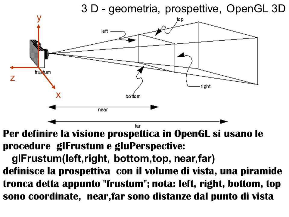 Per definire la visione prospettica in OpenGL si usano le procedure glFrustum e gluPerspective: glFrustum(left,right, bottom,top, near,far) definisce