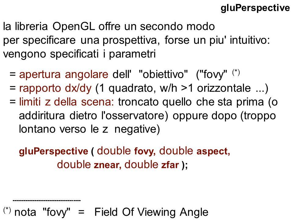 gluPerspective la libreria OpenGL offre un secondo modo per specificare una prospettiva, forse un piu' intuitivo: vengono specificati i parametri = ap