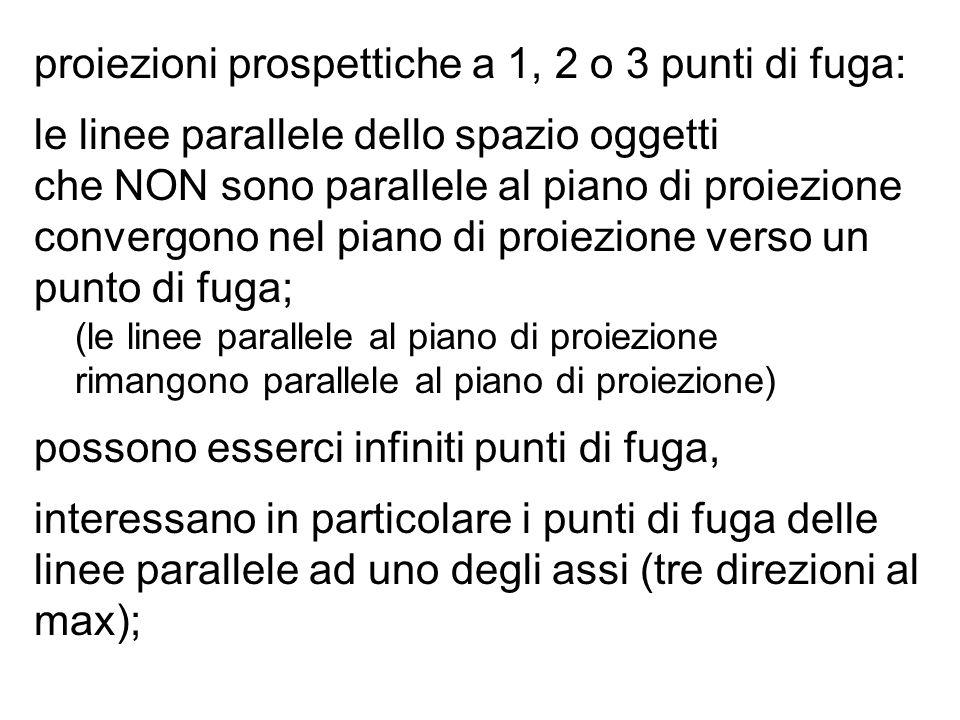 proiezioni prospettiche a 1, 2 o 3 punti di fuga: le linee parallele dello spazio oggetti che NON sono parallele al piano di proiezione convergono nel