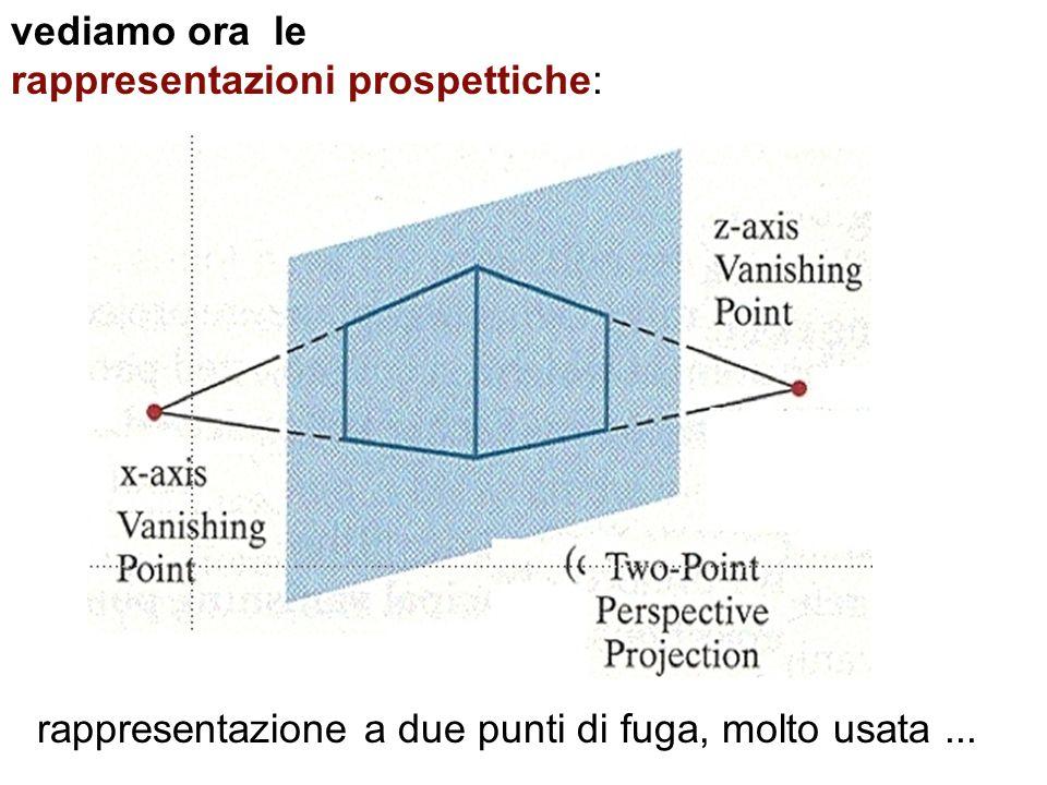 vediamo ora le rappresentazioni prospettiche: rappresentazione a due punti di fuga, molto usata...