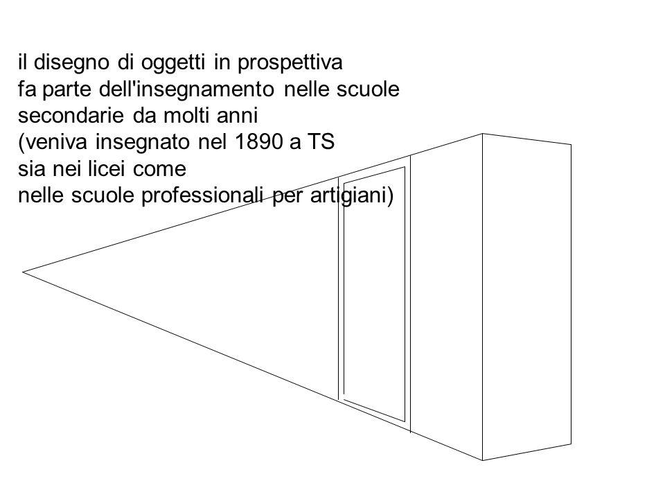 il disegno di oggetti in prospettiva fa parte dell'insegnamento nelle scuole secondarie da molti anni (veniva insegnato nel 1890 a TS sia nei licei co