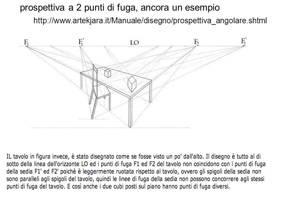 prospettiva a 2 punti di fuga, ancora un esempio http://www.artekjara.it/Manuale/disegno/prospettiva_angolare.shtml