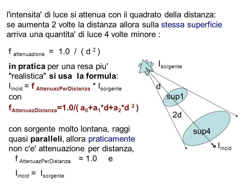 f attenuazione = 1.0 / ( d 2 ) in pratica per una resa piu'