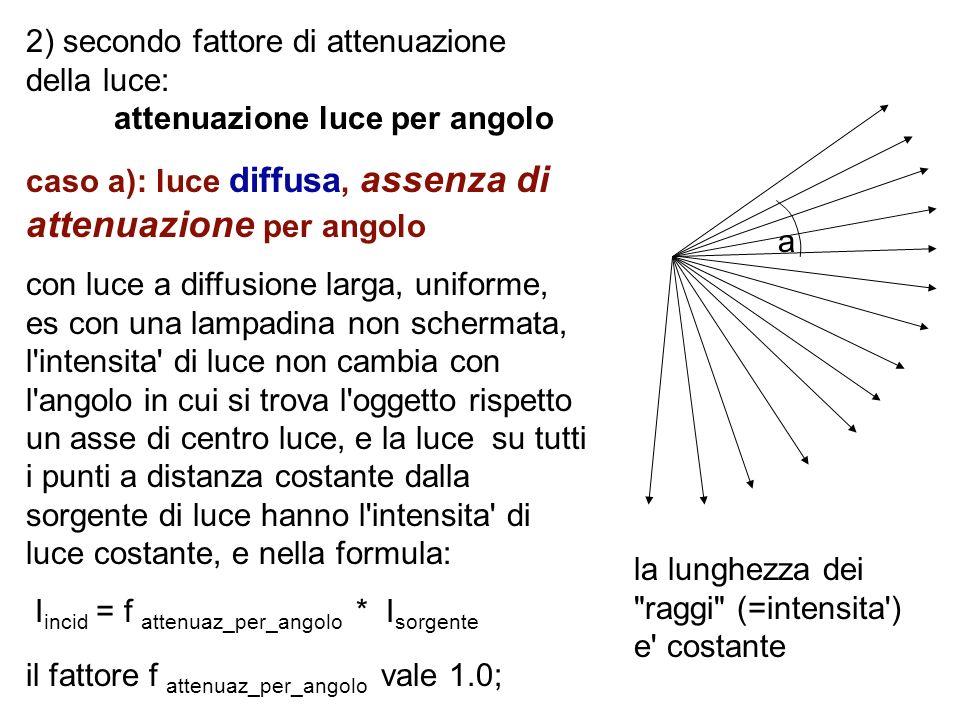 2) secondo fattore di attenuazione della luce: attenuazione luce per angolo caso a): luce diffusa, assenza di attenuazione per angolo con luce a diffu