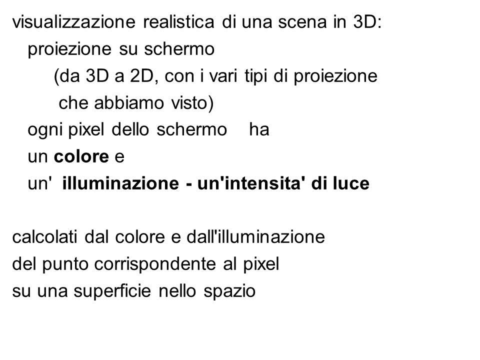 visualizzazione realistica di una scena in 3D: proiezione su schermo (da 3D a 2D, con i vari tipi di proiezione che abbiamo visto) ogni pixel dello sc