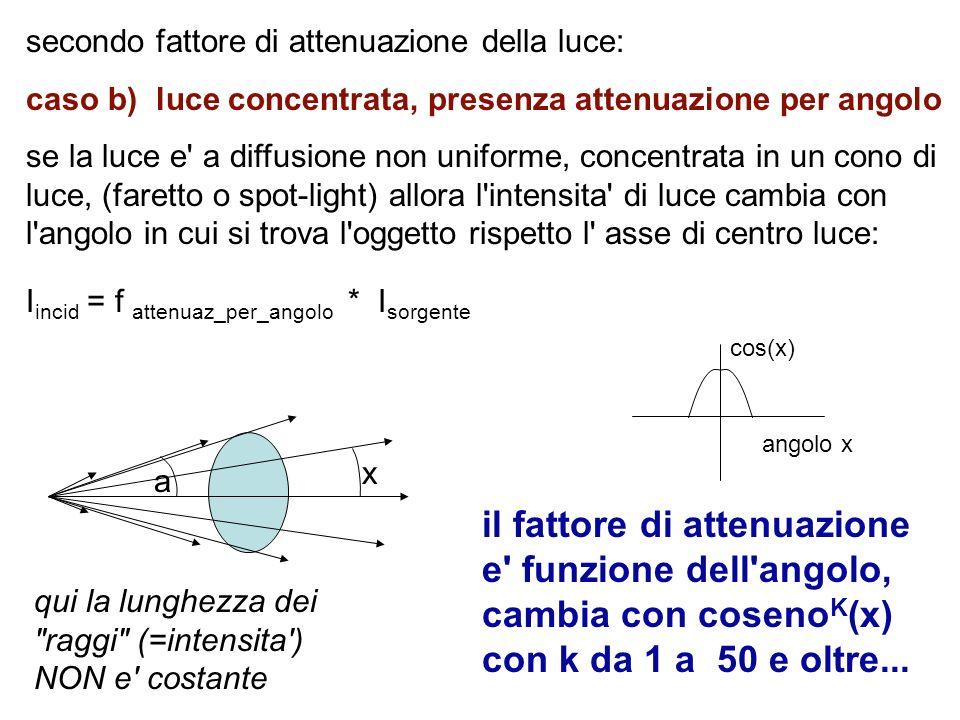 secondo fattore di attenuazione della luce: caso b) luce concentrata, presenza attenuazione per angolo se la luce e' a diffusione non uniforme, concen