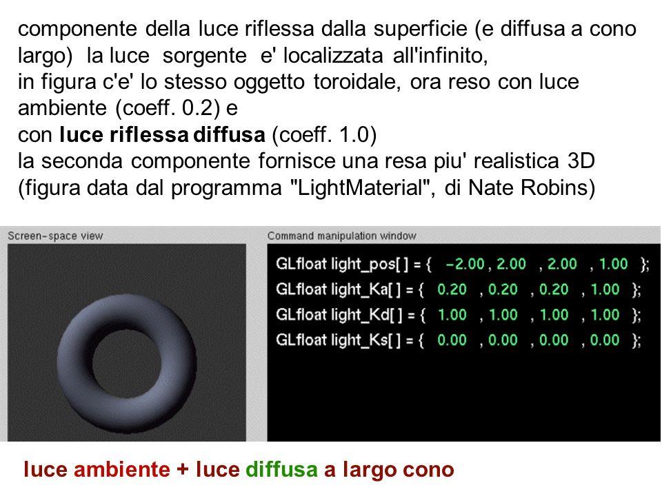 componente della luce riflessa dalla superficie (e diffusa a cono largo) la luce sorgente e' localizzata all'infinito, in figura c'e' lo stesso oggett