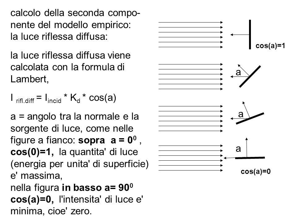 calcolo della seconda compo- nente del modello empirico: la luce riflessa diffusa: la luce riflessa diffusa viene calcolata con la formula di Lambert,