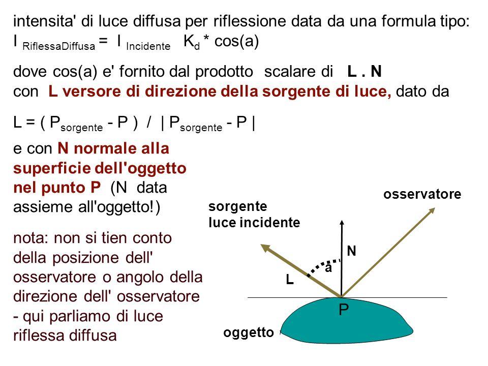 intensita' di luce diffusa per riflessione data da una formula tipo: I RiflessaDiffusa = I Incidente K d * cos(a) dove cos(a) e' fornito dal prodotto