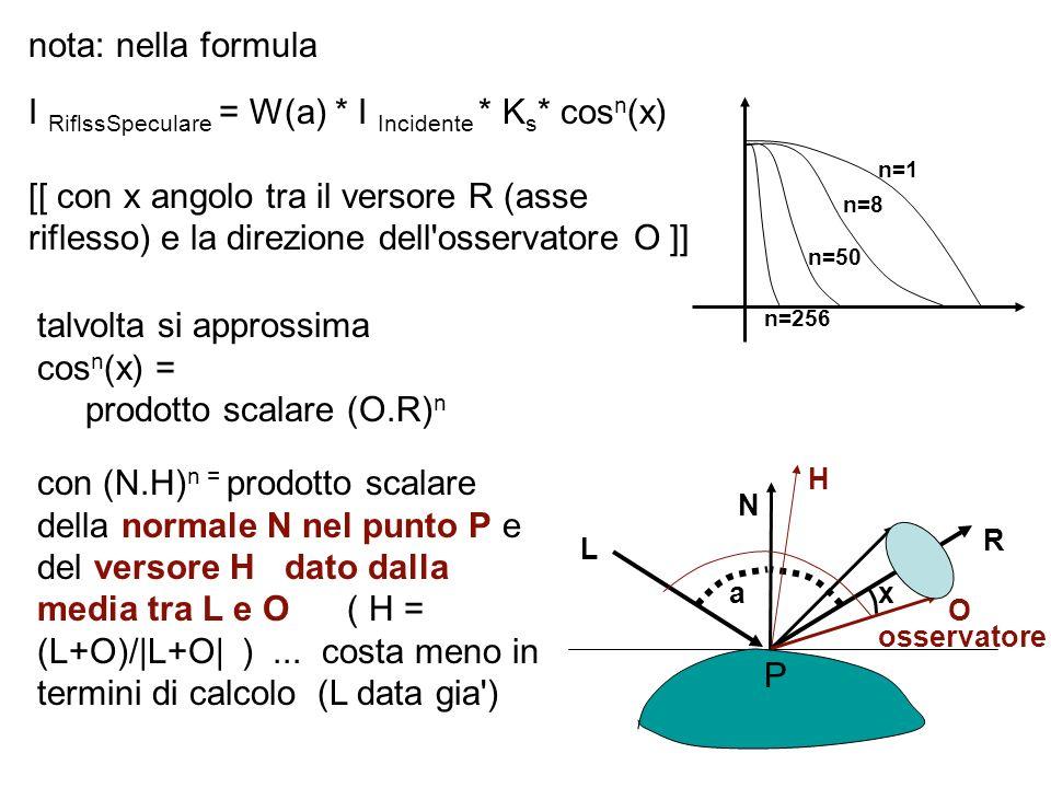 nota: nella formula I RiflssSpeculare = W(a) * I Incidente * K s * cos n (x) [[ con x angolo tra il versore R (asse riflesso) e la direzione dell'osse