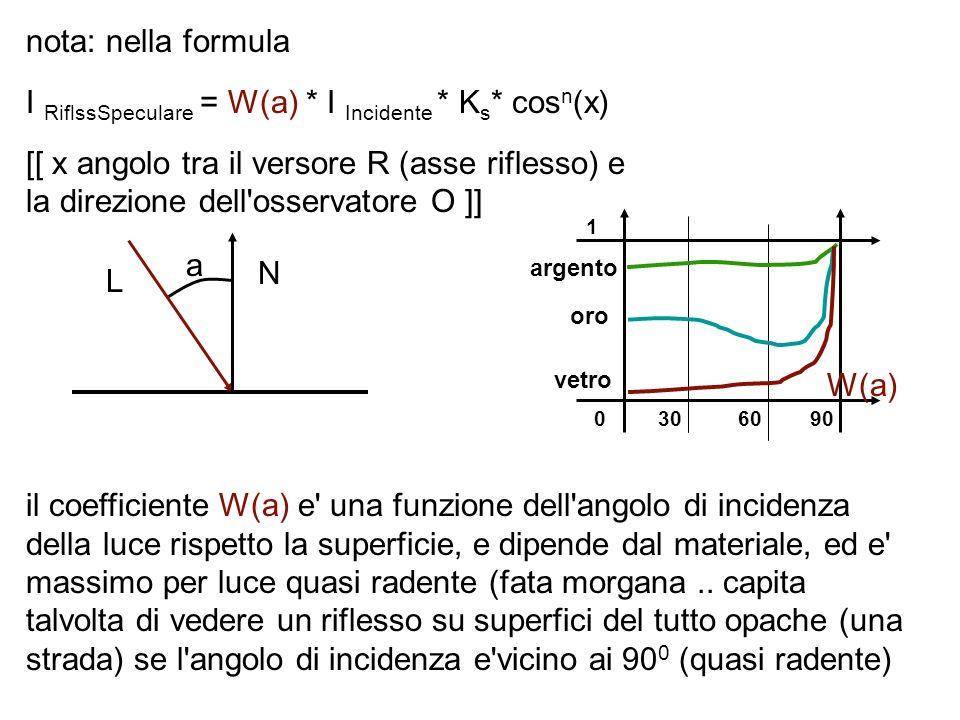 nota: nella formula I RiflssSpeculare = W(a) * I Incidente * K s * cos n (x) [[ x angolo tra il versore R (asse riflesso) e la direzione dell'osservat