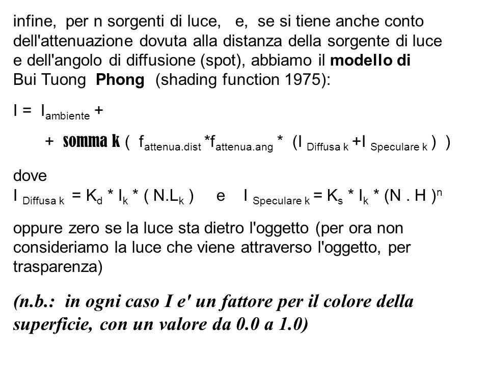 infine, per n sorgenti di luce, e, se si tiene anche conto dell'attenuazione dovuta alla distanza della sorgente di luce e dell'angolo di diffusione (
