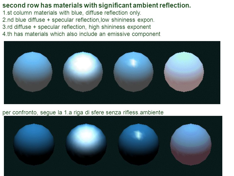 second row has materials with significant ambient reflection. 1.st column materials with blue, diffuse reflection only. 2.nd blue diffuse + specular r