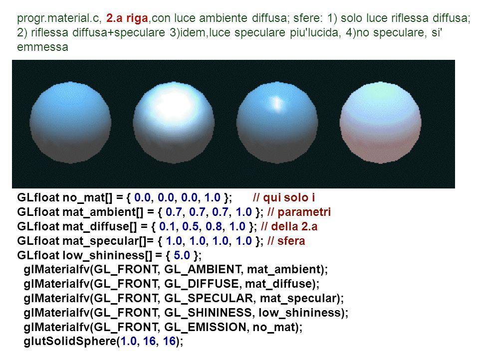 progr.material.c, 2.a riga,con luce ambiente diffusa; sfere: 1) solo luce riflessa diffusa; 2) riflessa diffusa+speculare 3)idem,luce speculare piu'lu
