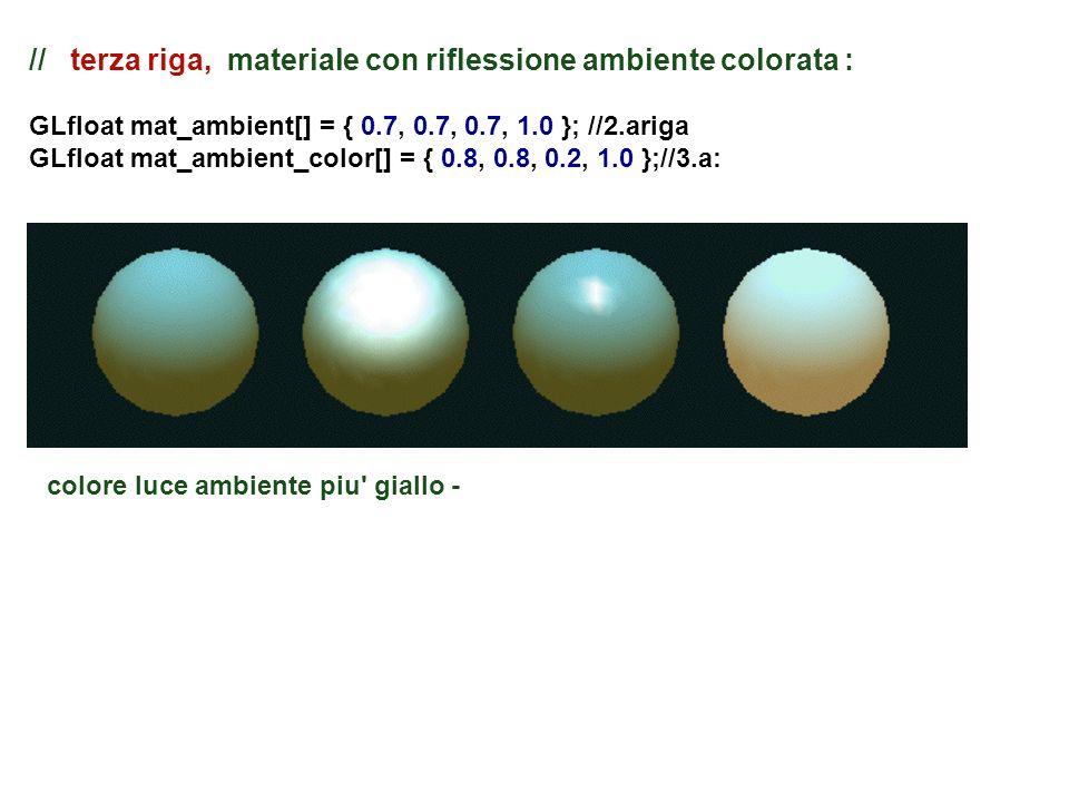 // terza riga, materiale con riflessione ambiente colorata : GLfloat mat_ambient[] = { 0.7, 0.7, 0.7, 1.0 }; //2.ariga GLfloat mat_ambient_color[] = {